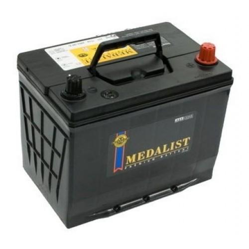 Аккумуляторные батареи fiamm 12v 3,4ah